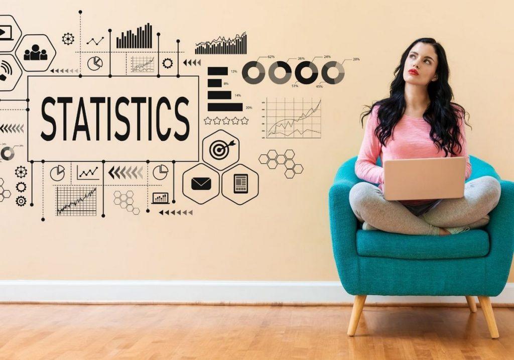 Solo Female Travel Statistics